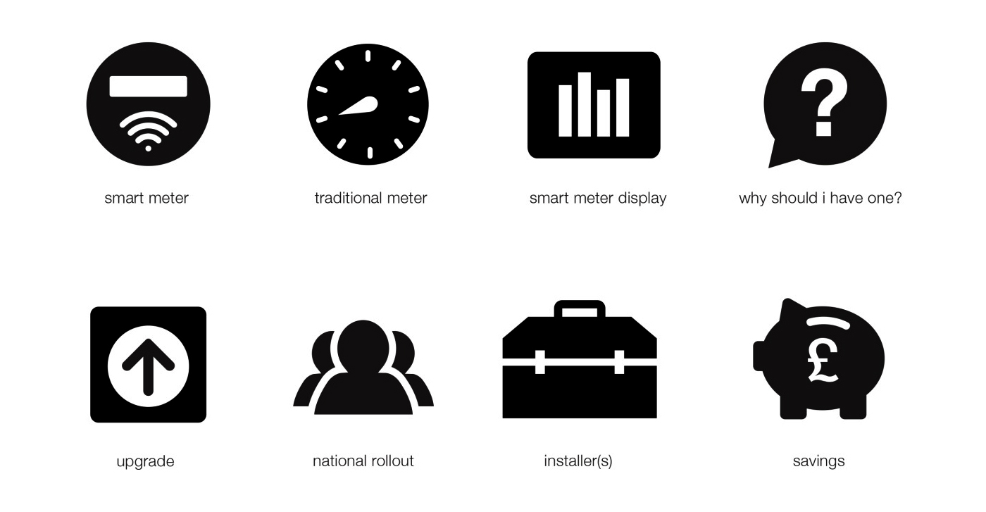 Smart Energy icons